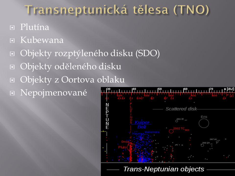 Transneptunická tělesa (TNO)
