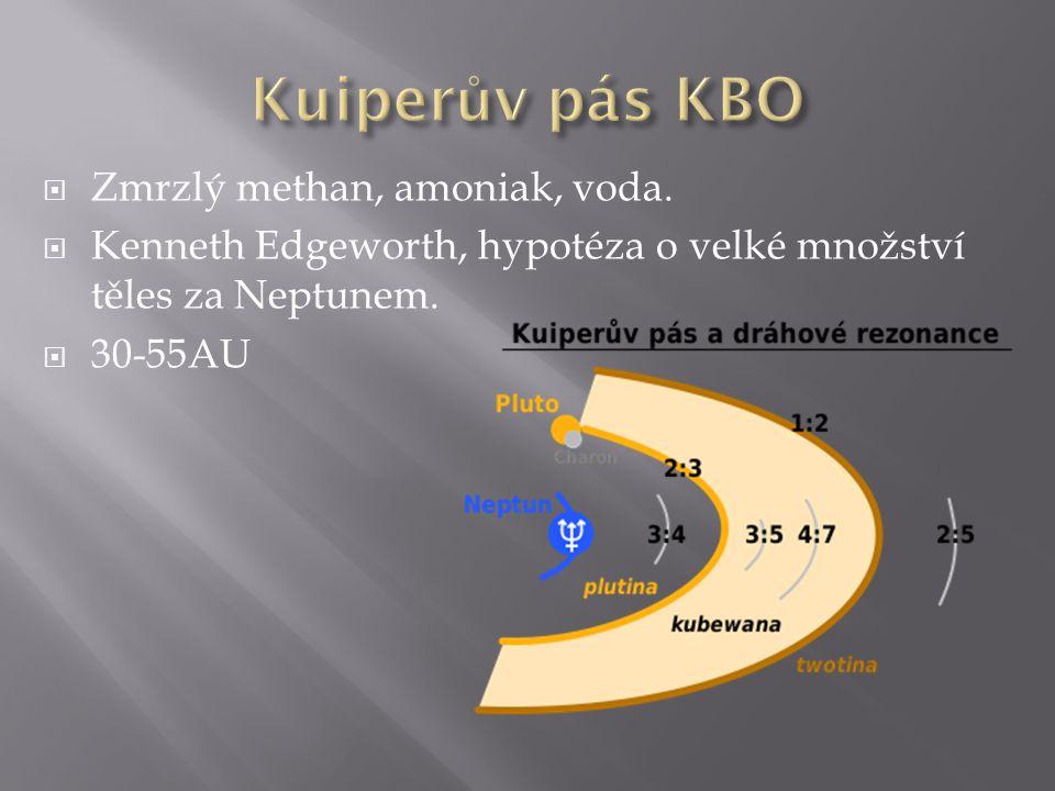 Kuiperův pás KBO Zmrzlý methan, amoniak, voda.