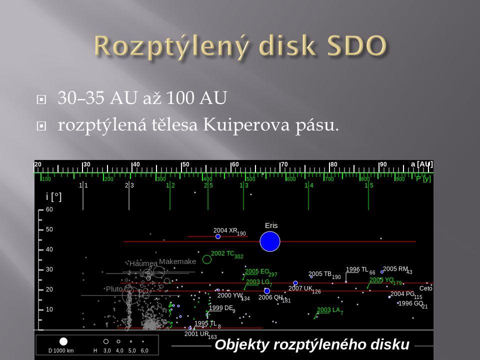 Rozptýlený disk SDO 30–35 AU až 100 AU