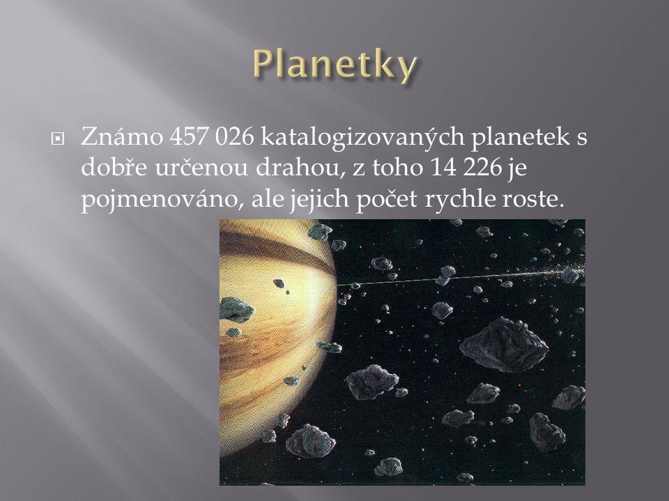 Planetky Známo 457 026 katalogizovaných planetek s dobře určenou drahou, z toho 14 226 je pojmenováno, ale jejich počet rychle roste.