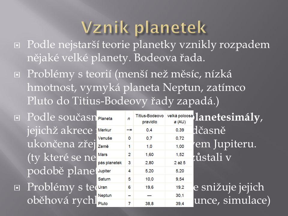 Vznik planetek Podle nejstarší teorie planetky vznikly rozpadem nějaké velké planety. Bodeova řada.
