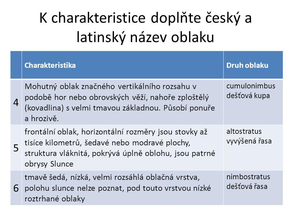 K charakteristice doplňte český a latinský název oblaku