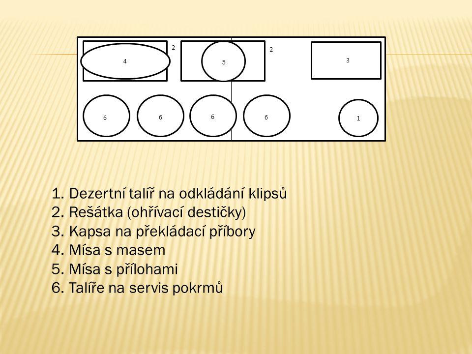 Dezertní talíř na odkládání klipsů Rešátka (ohřívací destičky)