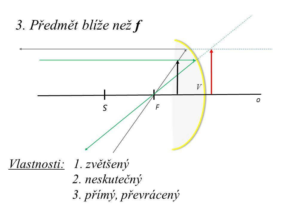 3. Předmět blíže než f Vlastnosti: 1. zvětšený 2. neskutečný