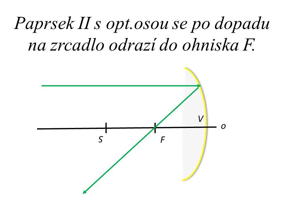 Paprsek II s opt.osou se po dopadu na zrcadlo odrazí do ohniska F.