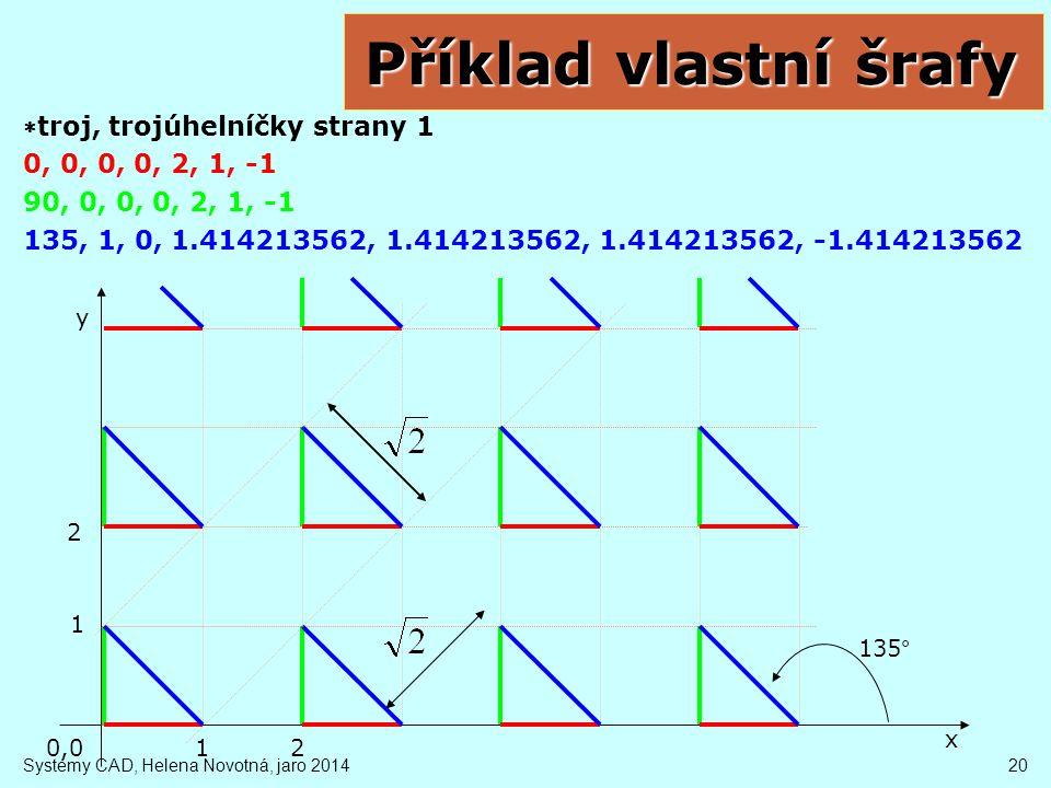 Příklad vlastní šrafy troj, trojúhelníčky strany 1
