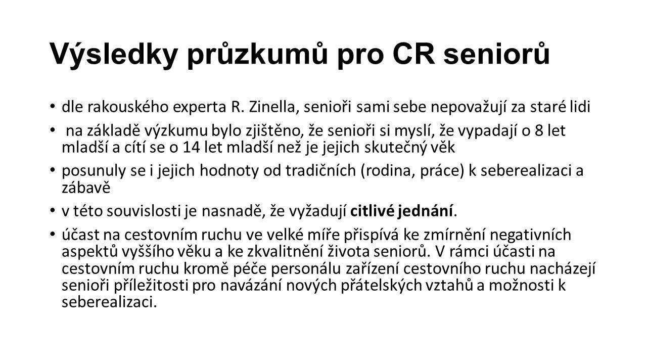 Výsledky průzkumů pro CR seniorů