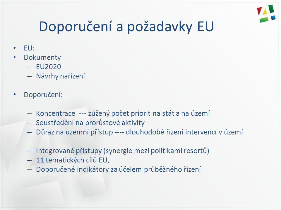 Doporučení a požadavky EU