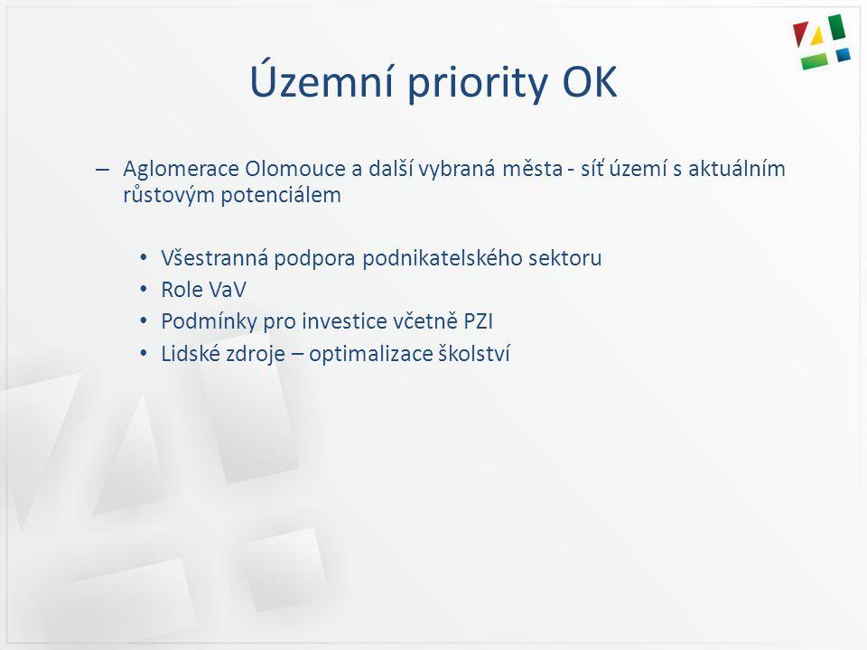 Územní priority OK Aglomerace Olomouce a další vybraná města - síť území s aktuálním růstovým potenciálem.