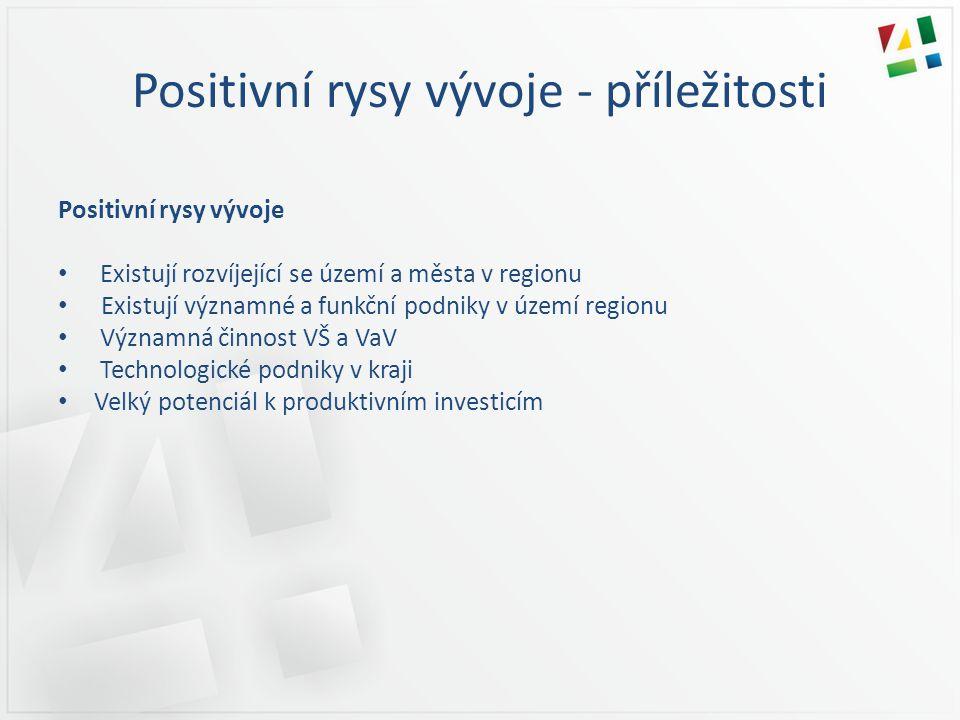 Positivní rysy vývoje - příležitosti