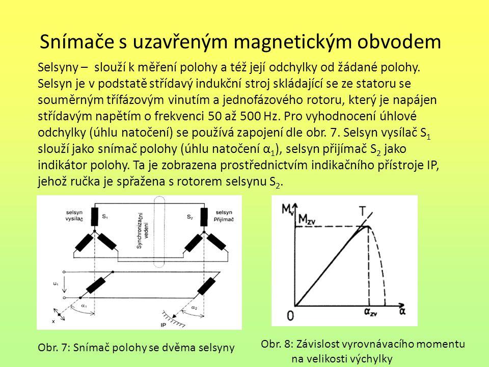 Snímače s uzavřeným magnetickým obvodem