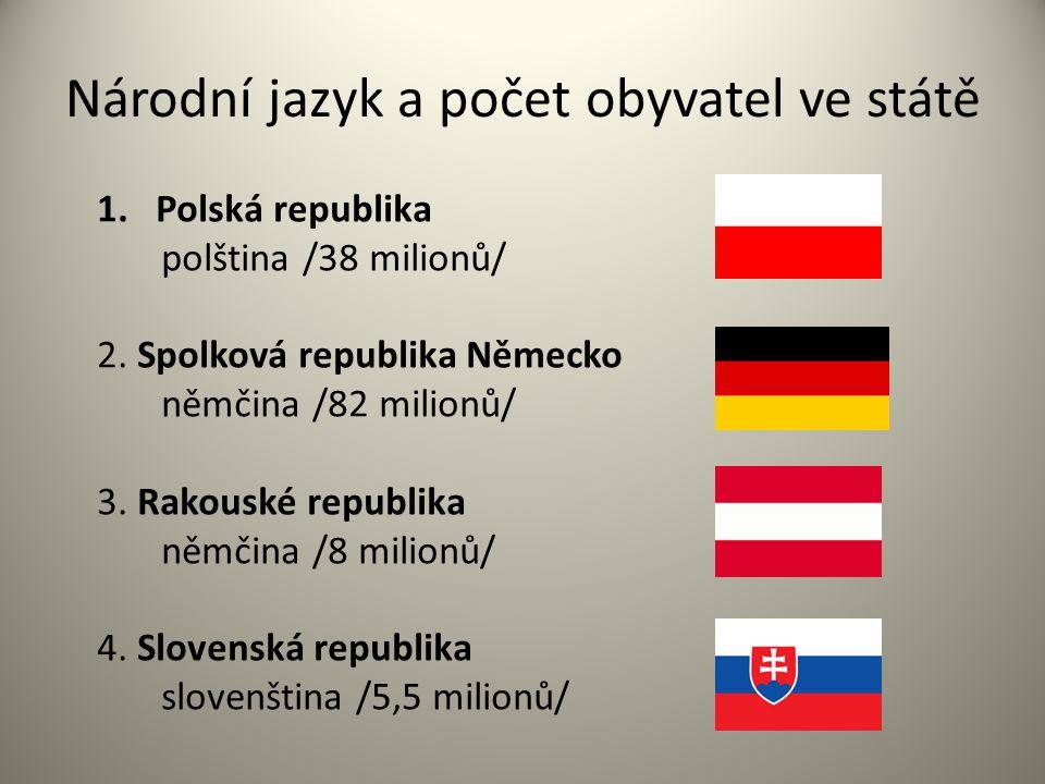 Národní jazyk a počet obyvatel ve státě