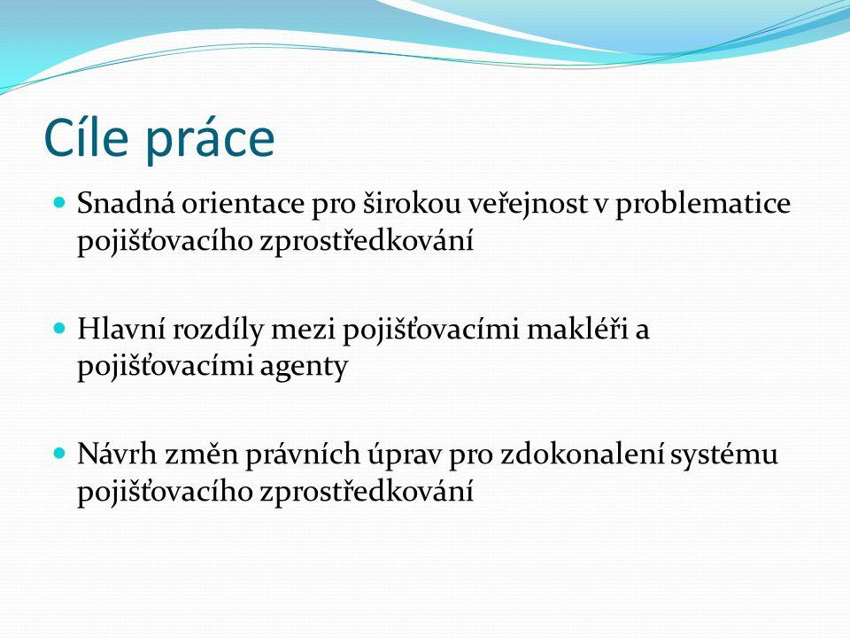 Cíle práce Snadná orientace pro širokou veřejnost v problematice pojišťovacího zprostředkování.