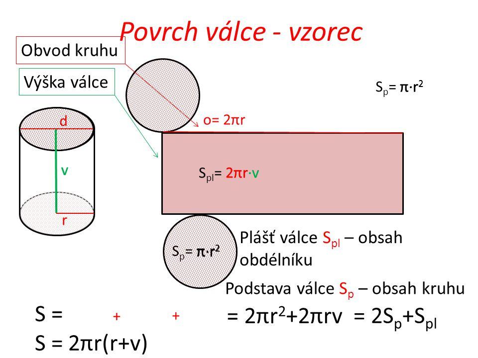 Povrch válce - vzorec S = = 2πr2+2πrv = 2Sp+Spl S = 2πr(r+v)