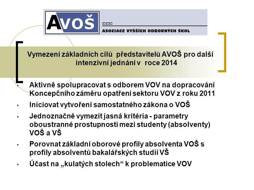 Vymezení základních cílů představitelů AVOŠ pro další intenzivní jednání v roce 2014