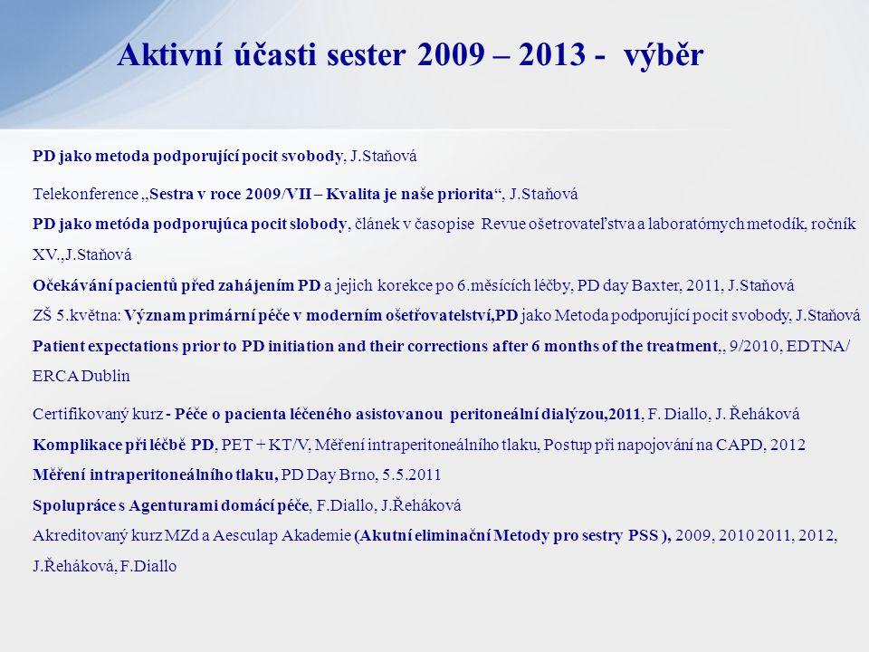 Aktivní účasti sester 2009 – 2013 - výběr