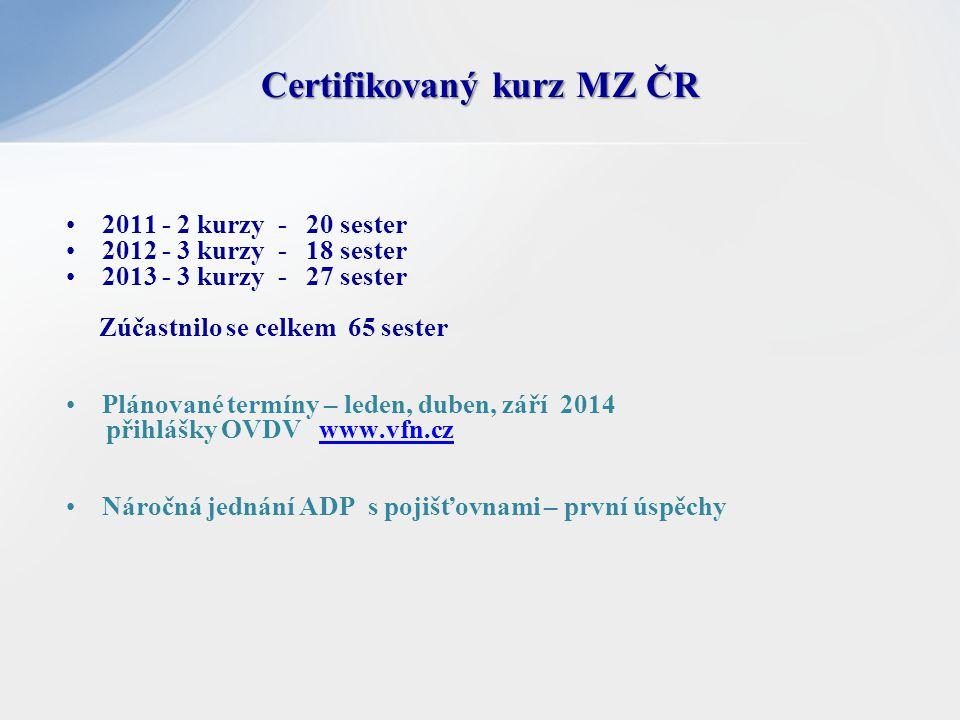 Certifikovaný kurz MZ ČR