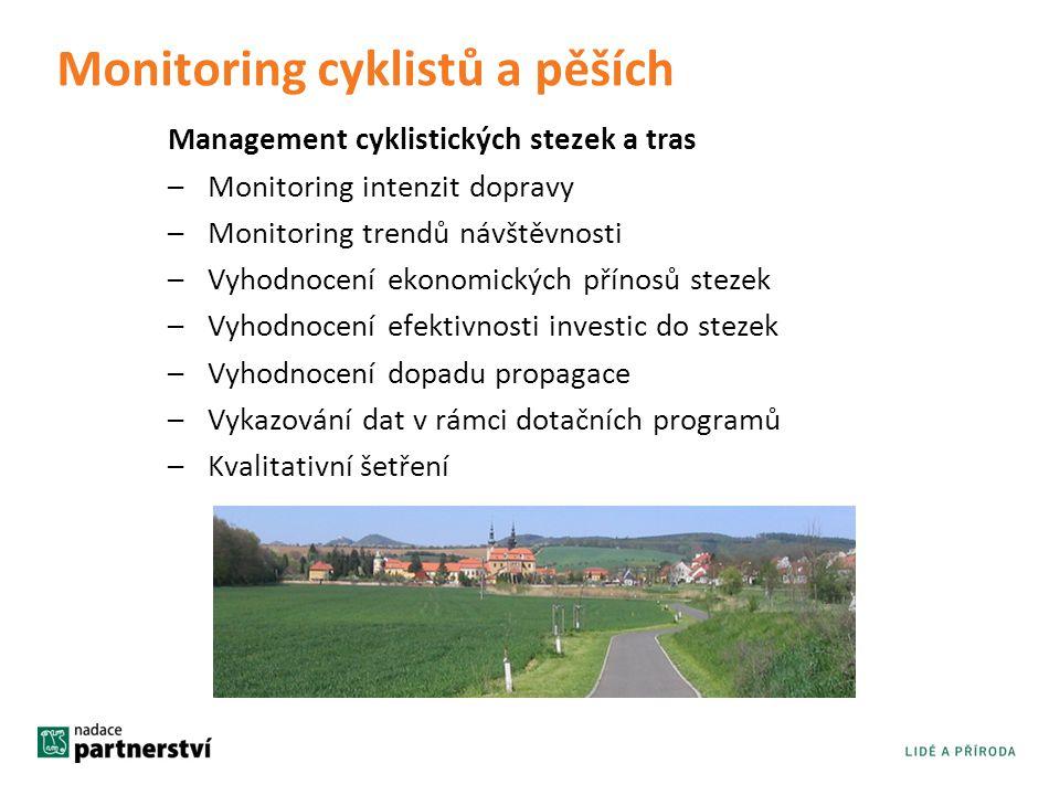 Monitoring cyklistů a pěších