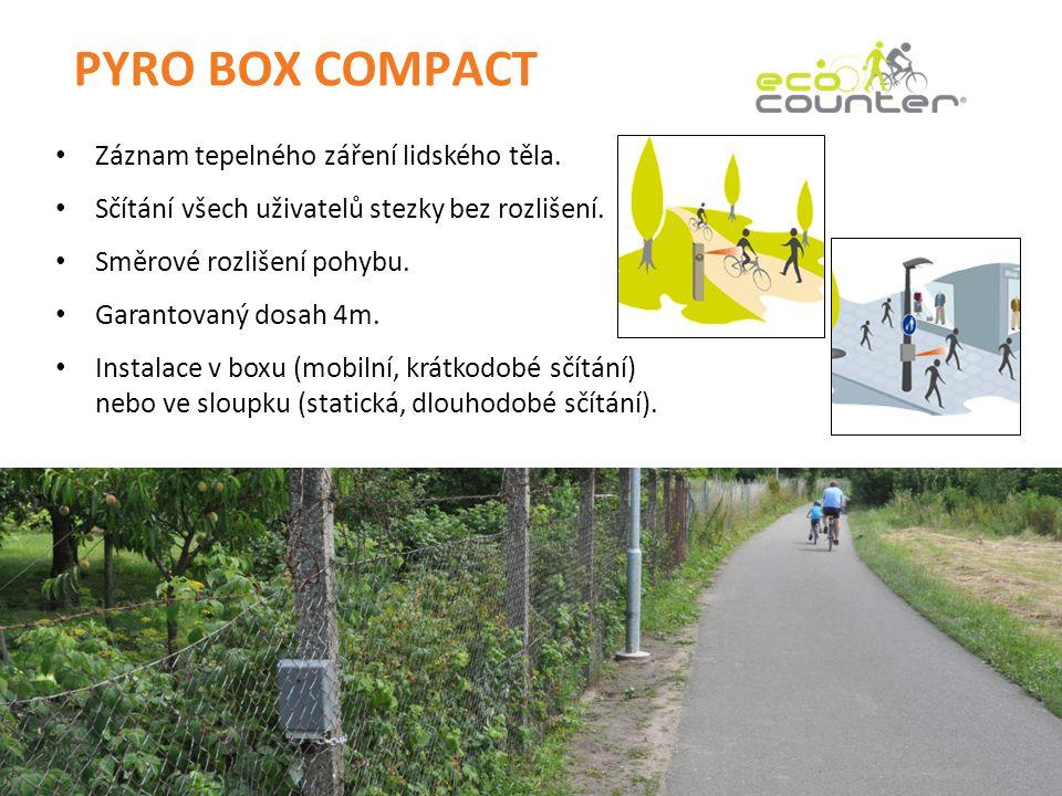 PYRO BOX COMPACT Záznam tepelného záření lidského těla.