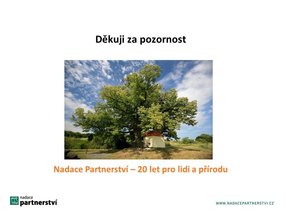 Nadace Partnerství – 20 let pro lidi a přírodu