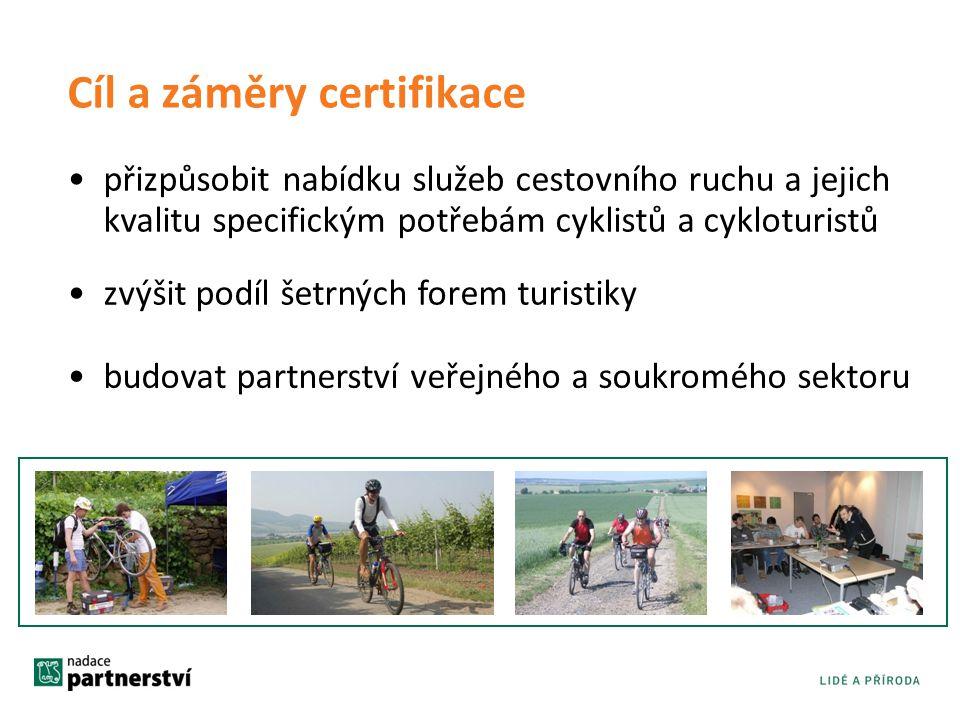 Cíl a záměry certifikace