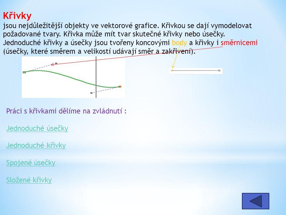 Křivky jsou nejdůležitější objekty ve vektorové grafice