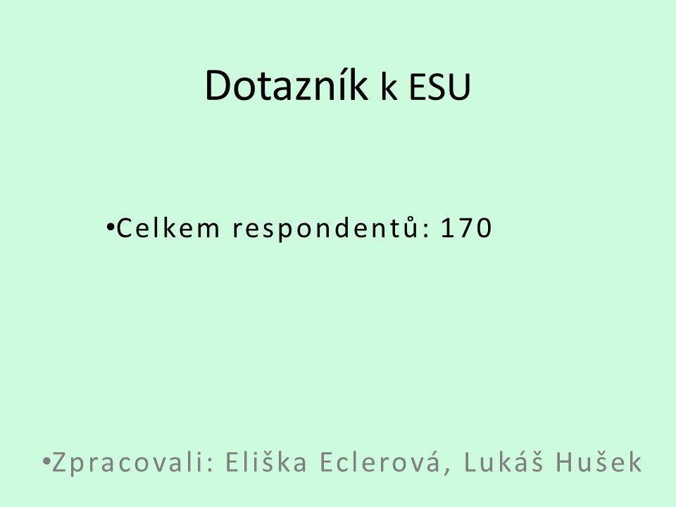 Dotazník k ESU Celkem respondentů: 170