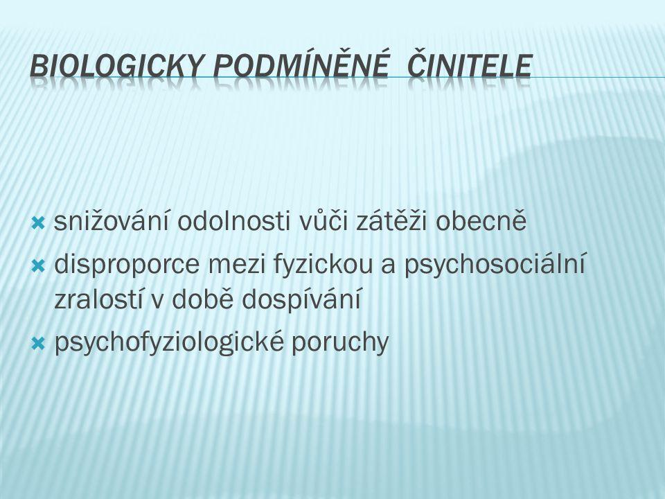 Biologicky podmíněné činitele