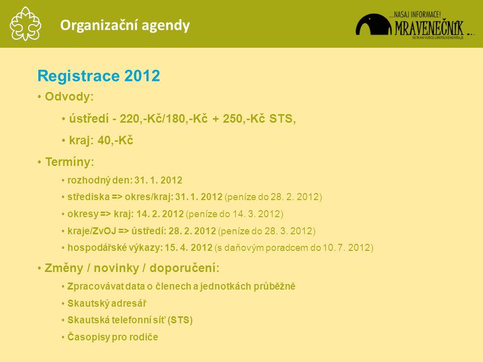 Organizační agendy Registrace 2012 Odvody: