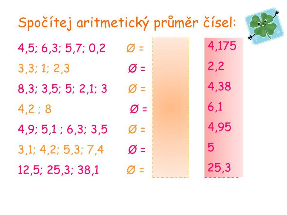 Spočítej aritmetický průměr čísel: