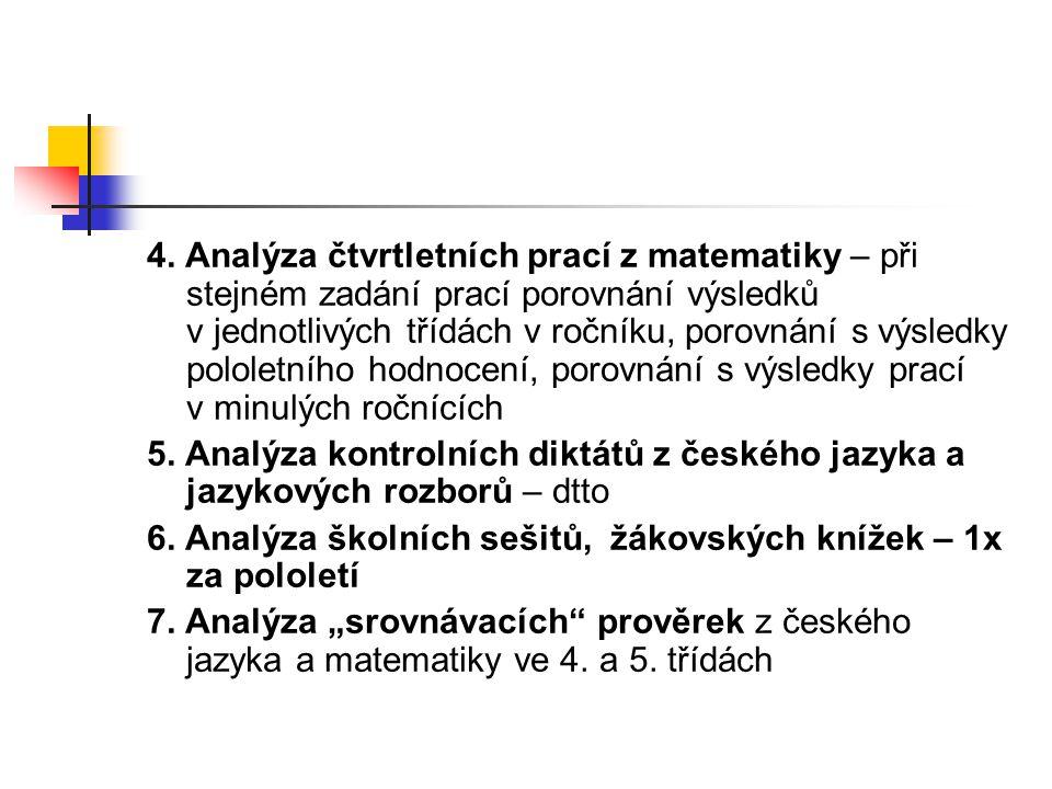 4. Analýza čtvrtletních prací z matematiky – při stejném zadání prací porovnání výsledků v jednotlivých třídách v ročníku, porovnání s výsledky pololetního hodnocení, porovnání s výsledky prací v minulých ročnících