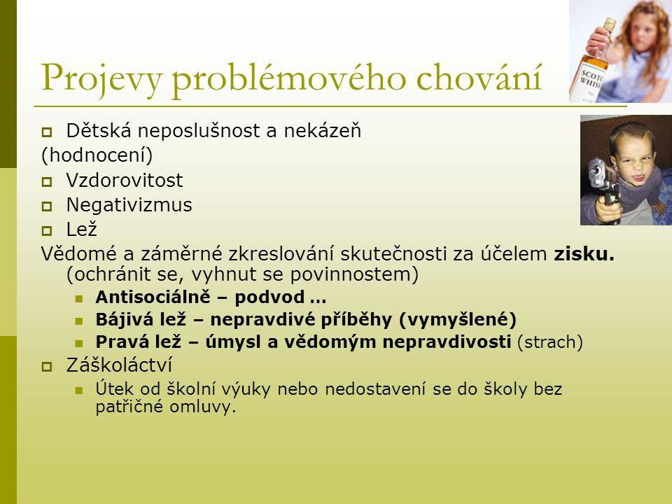 Projevy problémového chování