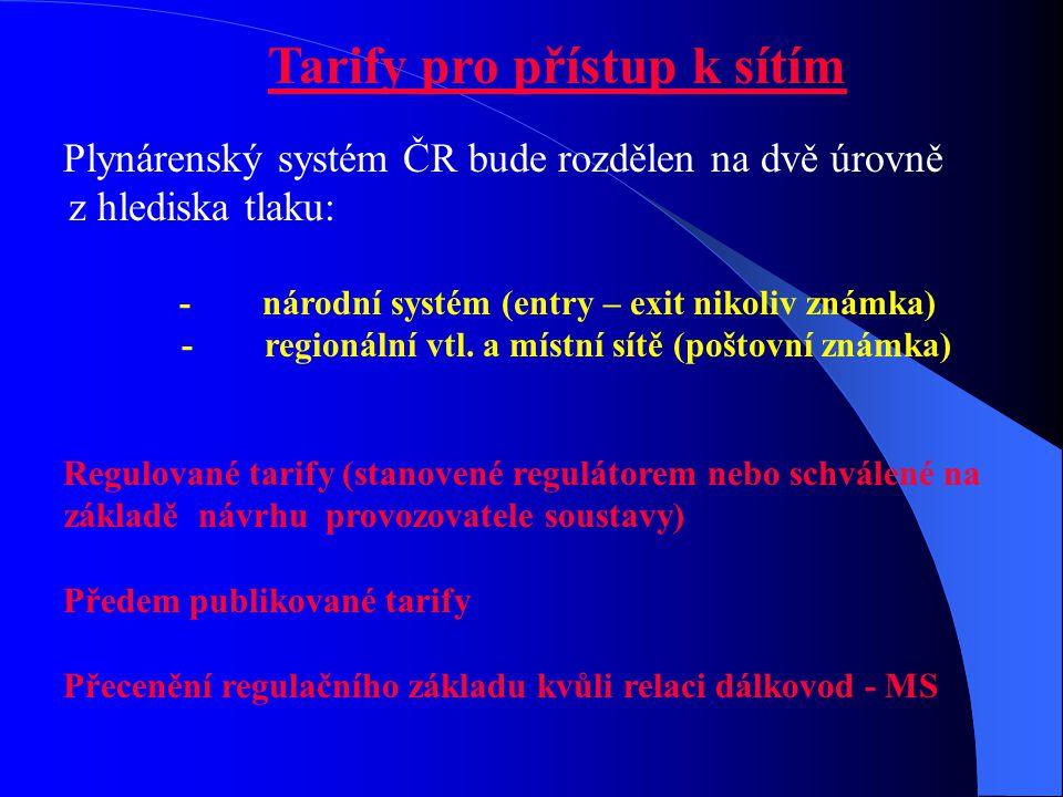 Tarify pro přístup k sítím