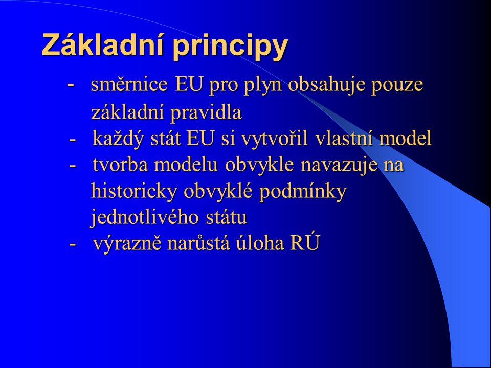 Základní principy - směrnice EU pro plyn obsahuje pouze
