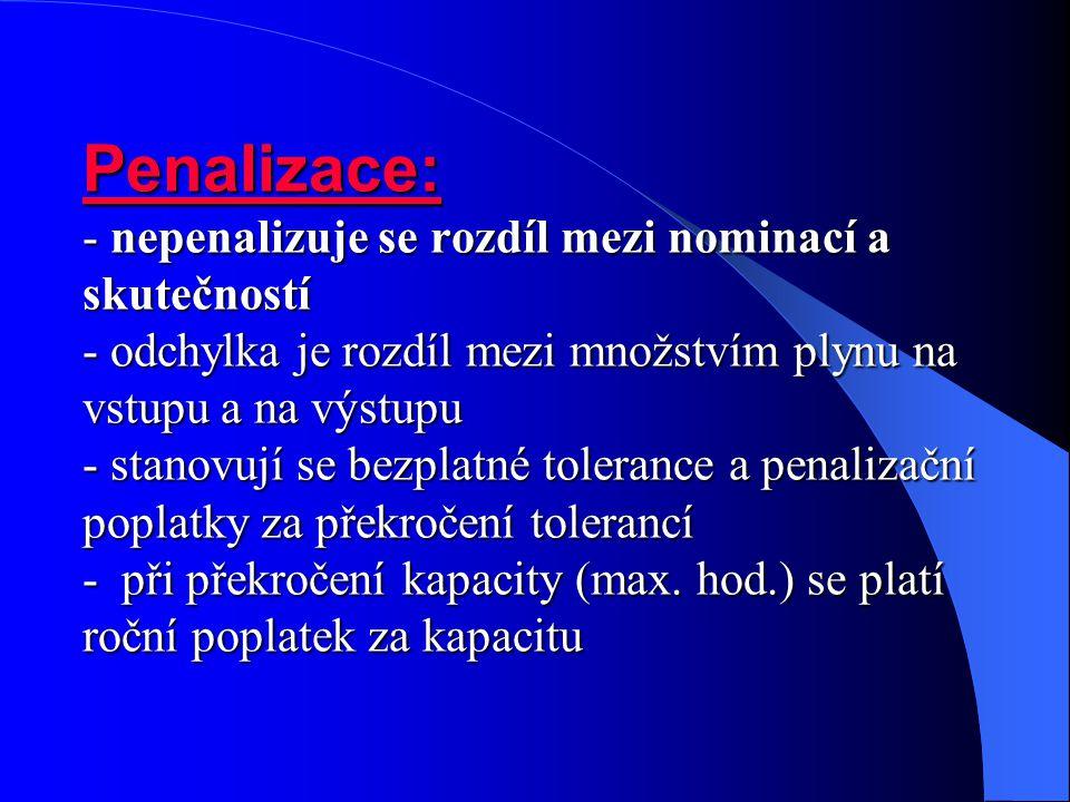 Penalizace: - nepenalizuje se rozdíl mezi nominací a skutečností - odchylka je rozdíl mezi množstvím plynu na vstupu a na výstupu - stanovují se bezplatné tolerance a penalizační poplatky za překročení tolerancí - při překročení kapacity (max.
