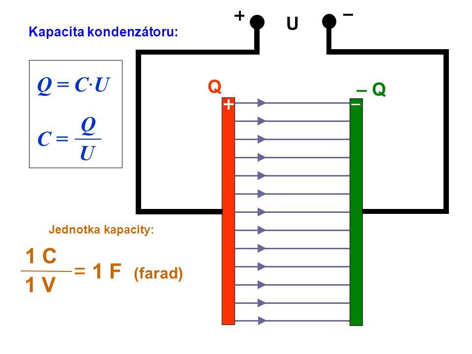 Q = C·U Q C = U 1 C = 1 F (farad) 1 V U Q – Q Kapacita kondenzátoru: