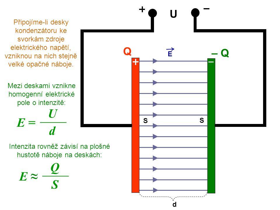 U Připojíme-li desky kondenzátoru ke svorkám zdroje elektrického napětí, vzniknou na nich stejně velké opačné náboje.
