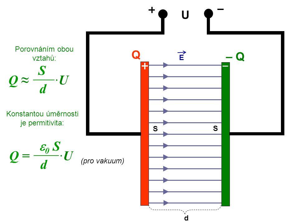 S Q ≈ ·U d e0 S Q = ·U d U Q – Q Porovnáním obou vztahů: E