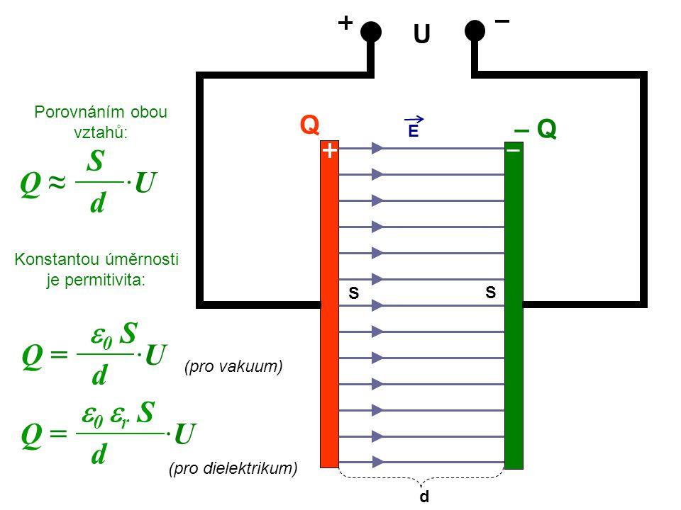 S Q ≈ ·U d e0 S Q = ·U d e0 er S Q = ·U d U Q – Q