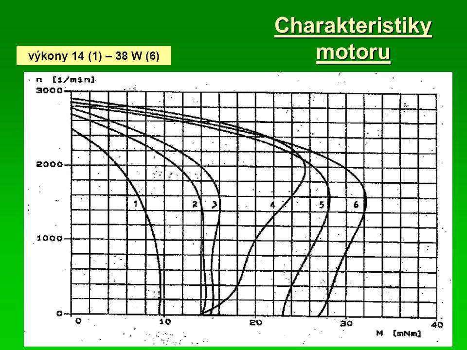 Charakteristiky motoru
