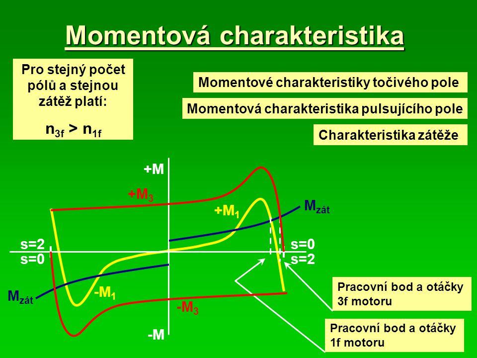 Momentová charakteristika
