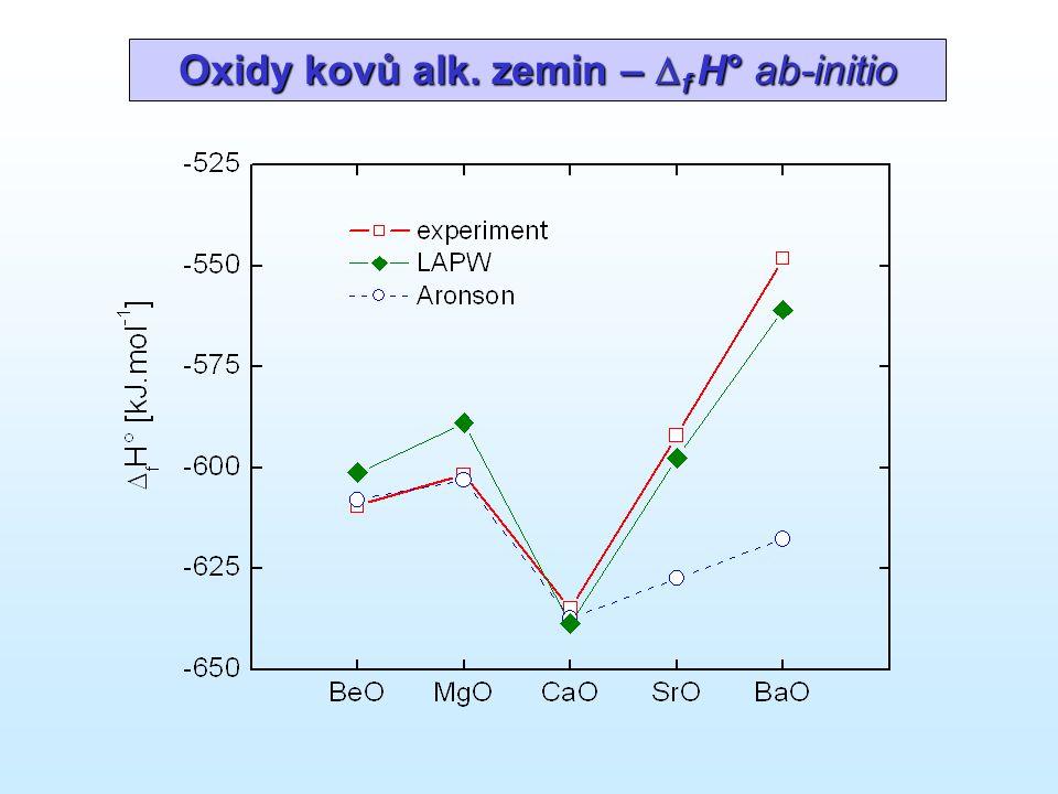 Oxidy kovů alk. zemin – Df H° ab-initio