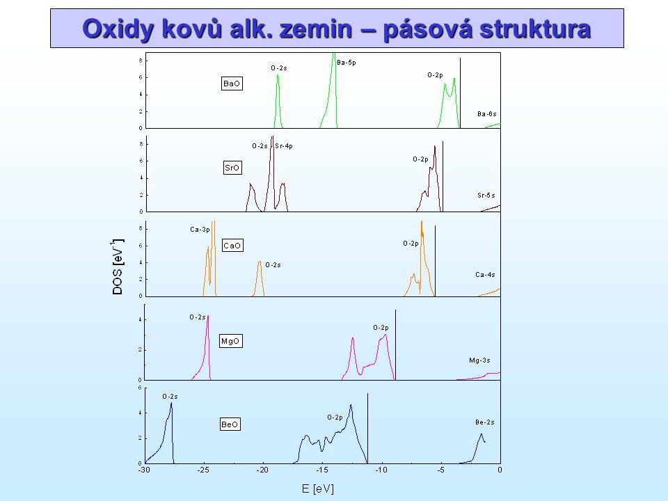 Oxidy kovů alk. zemin – pásová struktura