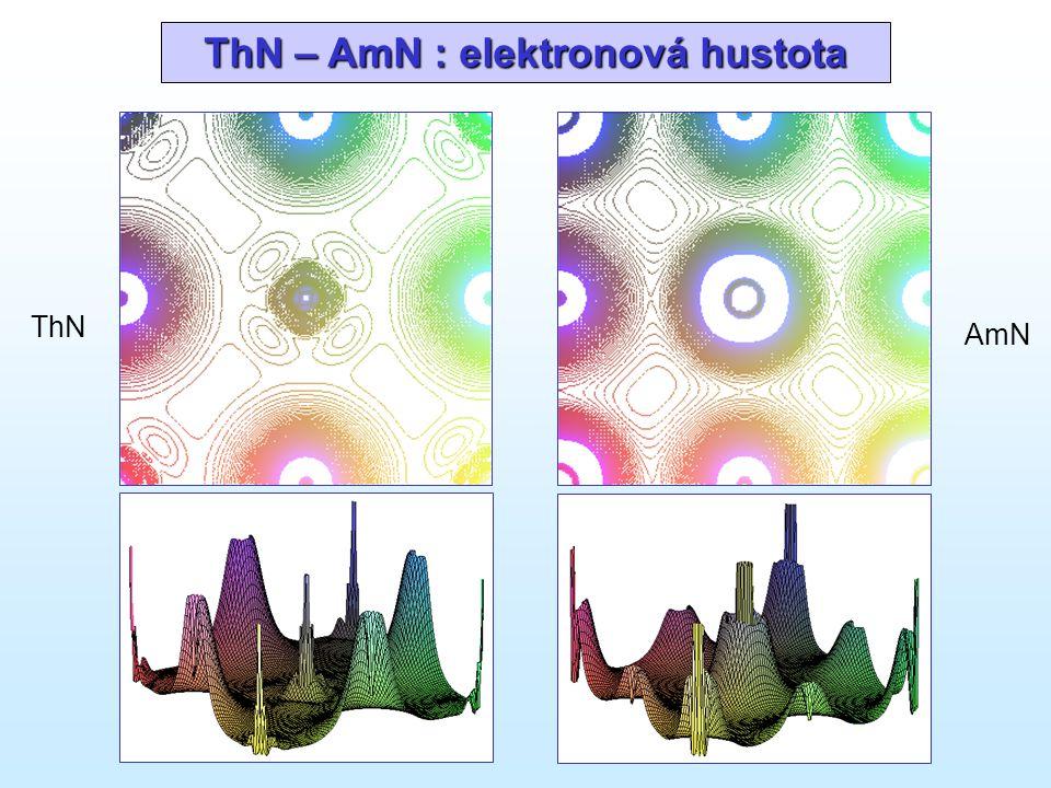 ThN – AmN : elektronová hustota