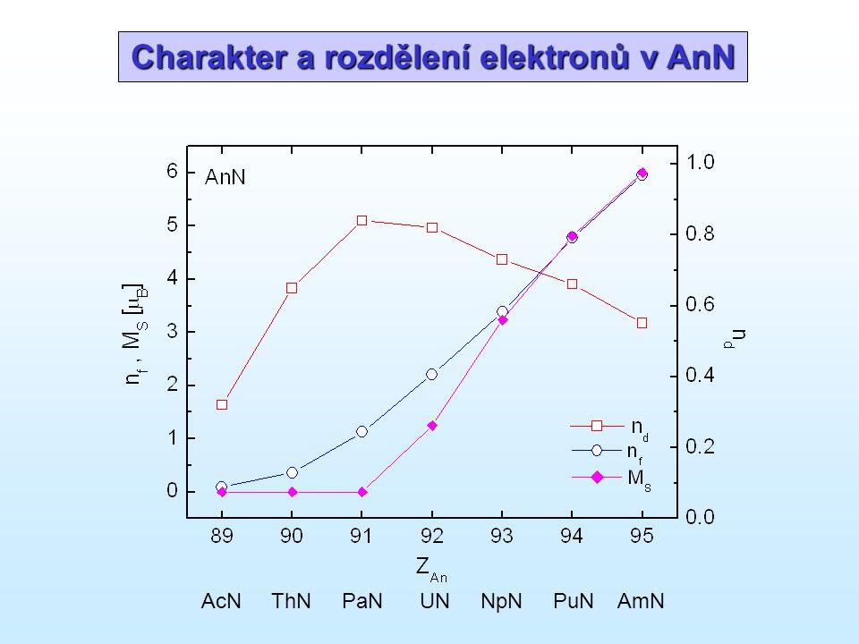 Charakter a rozdělení elektronů v AnN