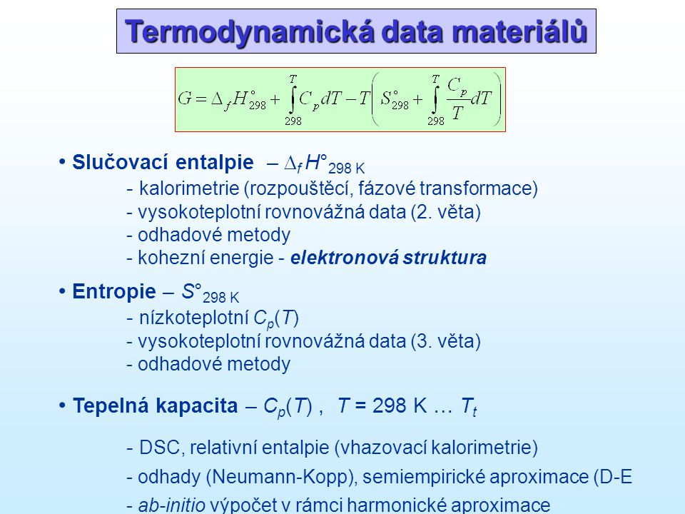 Termodynamická data materiálů