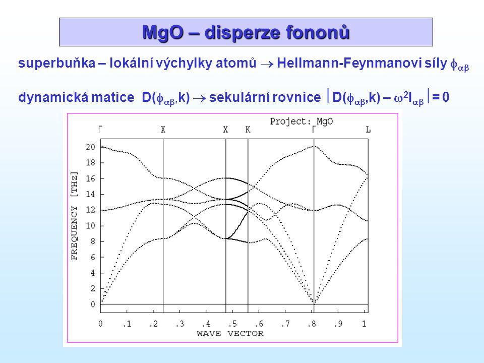 MgO – disperze fononů superbuňka – lokální výchylky atomů  Hellmann-Feynmanovi síly fab.