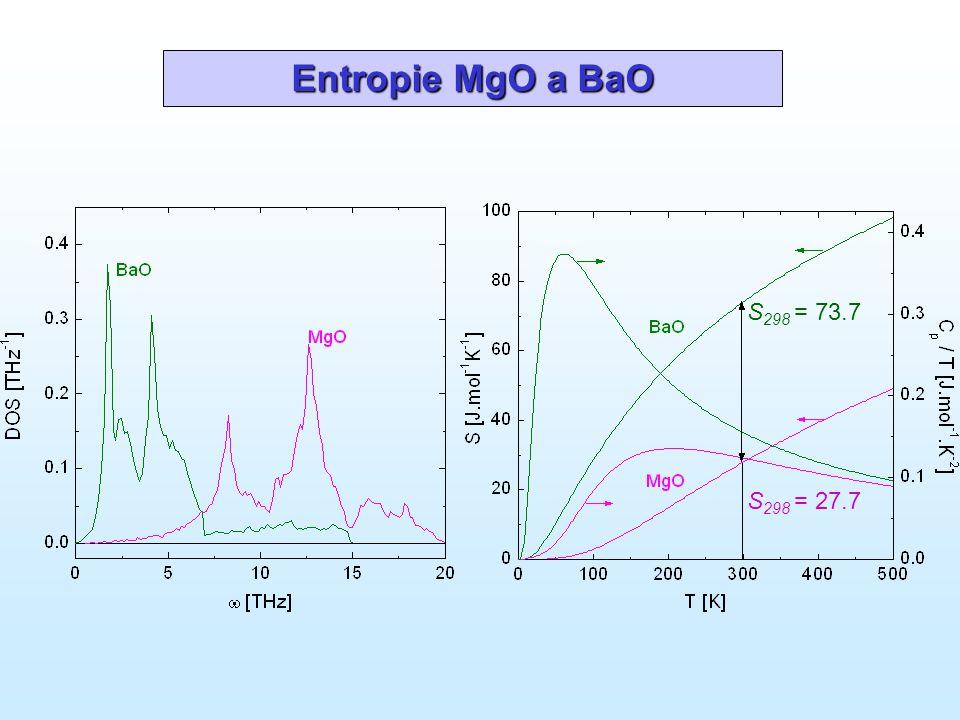 Entropie MgO a BaO S298 = 73.7 S298 = 27.7
