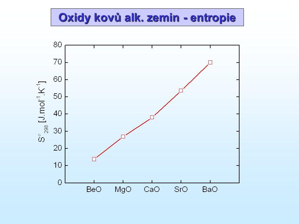 Oxidy kovů alk. zemin - entropie