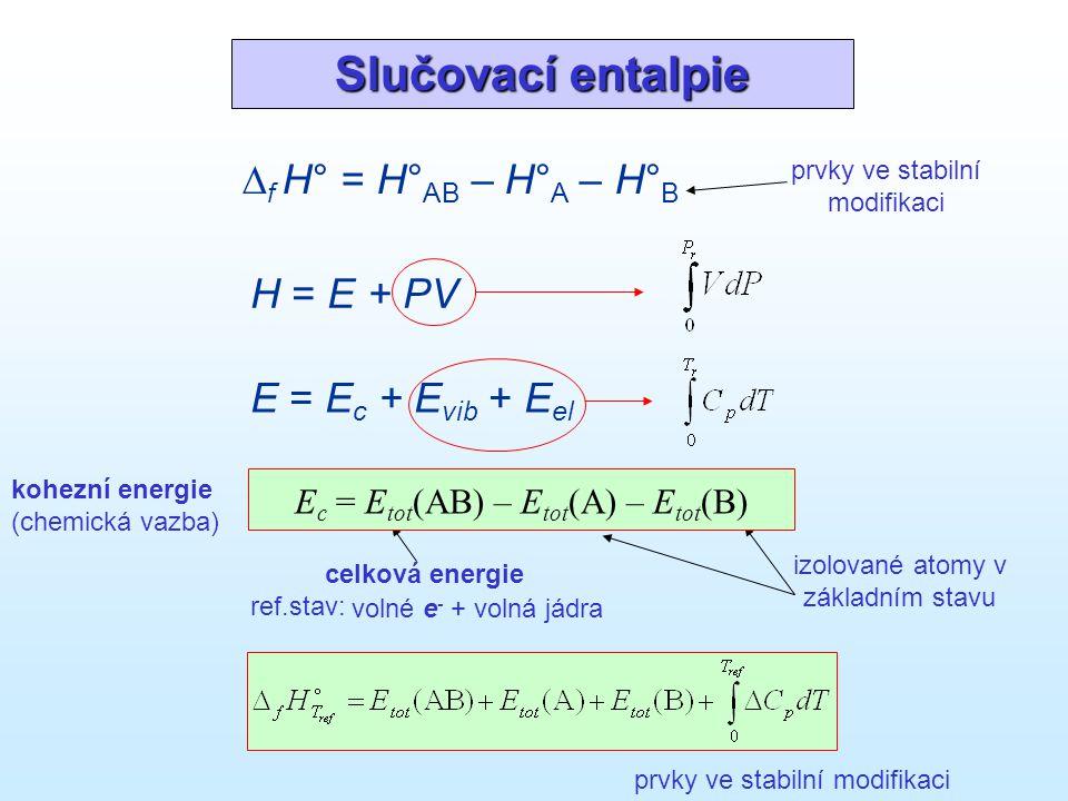 Slučovací entalpie Df H° = H°AB – H°A – H°B H = E + PV